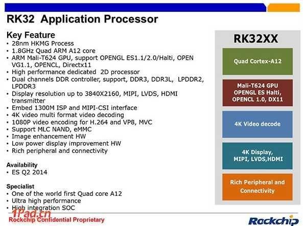 rockchip-rk32-rk32xx,Y-H-405593-22.jpg